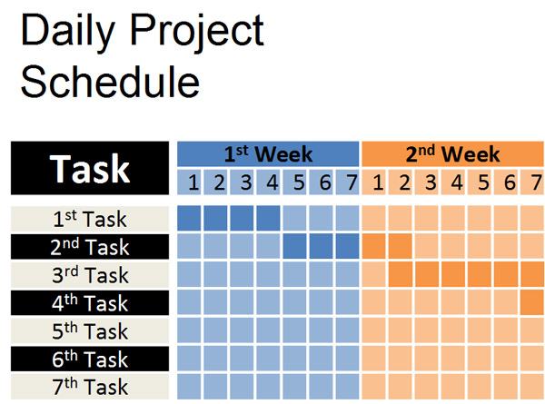 daily project schedule for gantt charts templates ganttcharts net